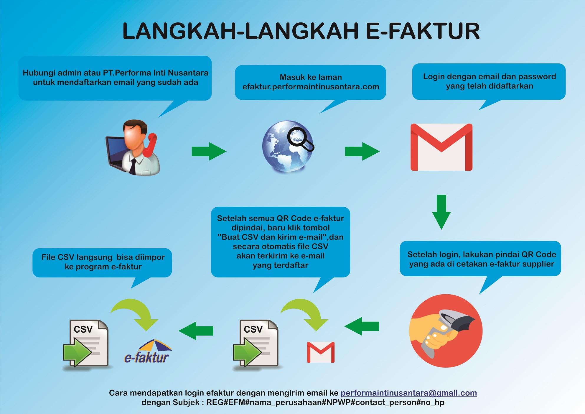 Cara Pendaftaran e-Faktur